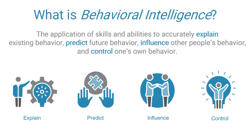 What is Behavioral Intelligence? The Skills and Abilities to accurately explain existing behavior, predict future behavior, influence other people's behavior, and control your own behavior.